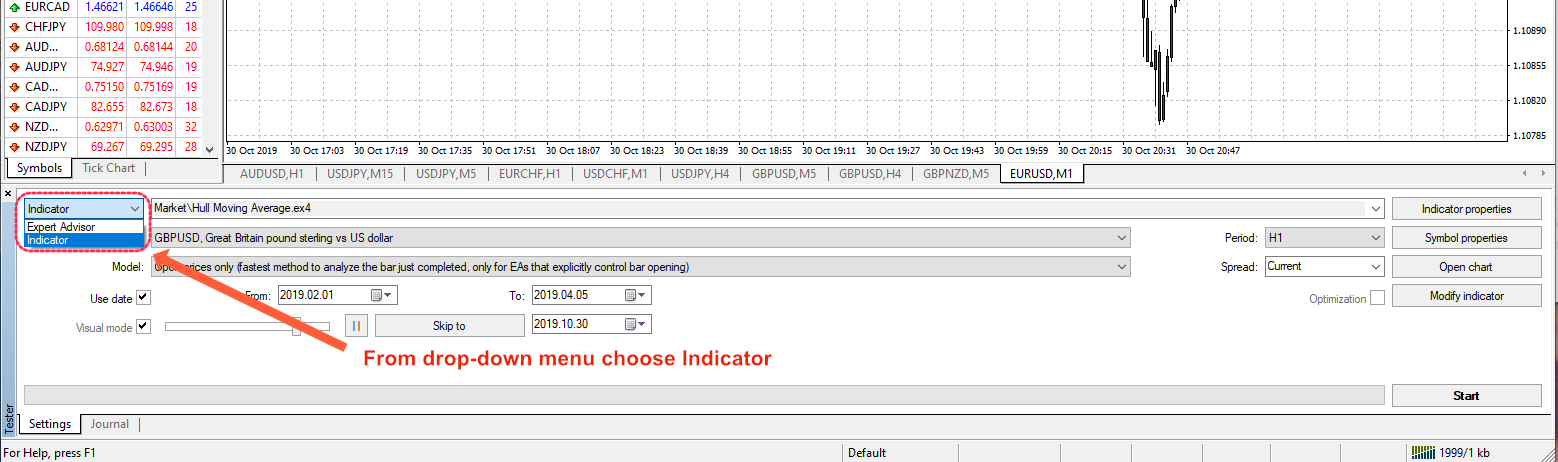 Instruction for choosing between Expert Advisor and Indicator in MT4 strategy tester