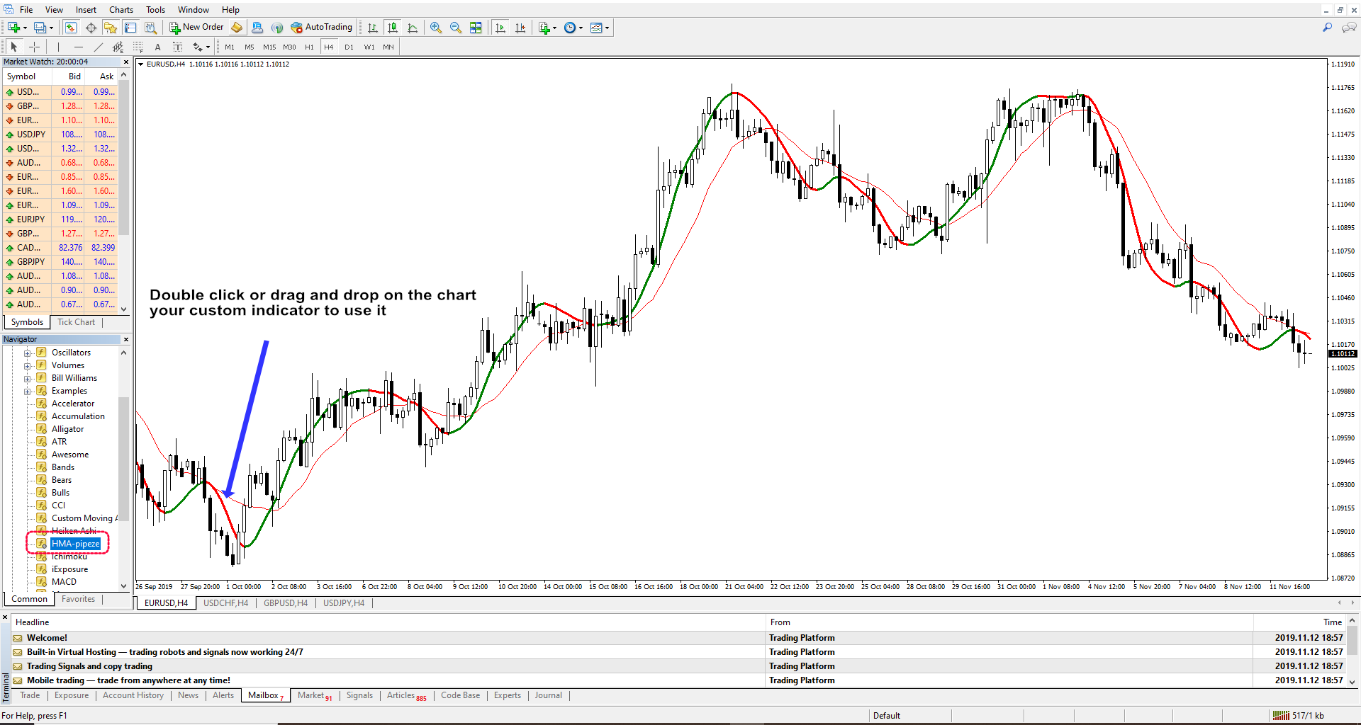 indicator implemented into chart - ready to use